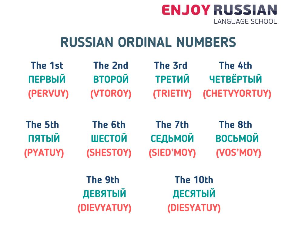 Russian ordinal numbers